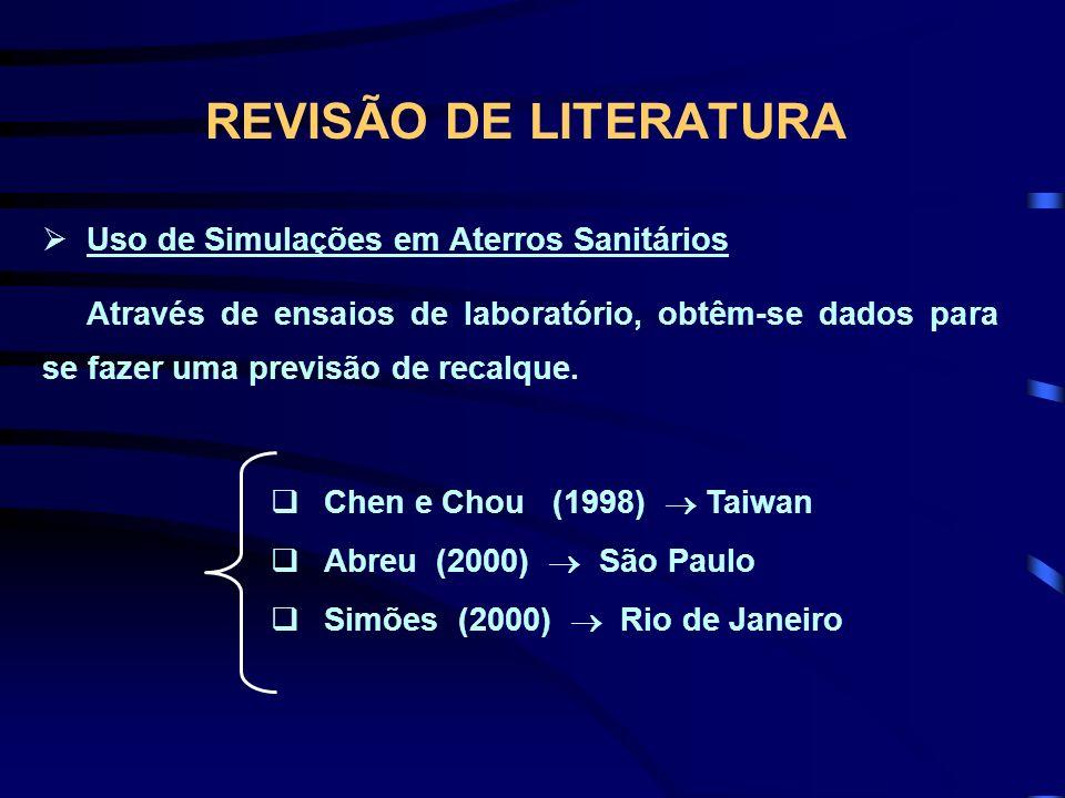 REVISÃO DE LITERATURA Uso de Simulações em Aterros Sanitários