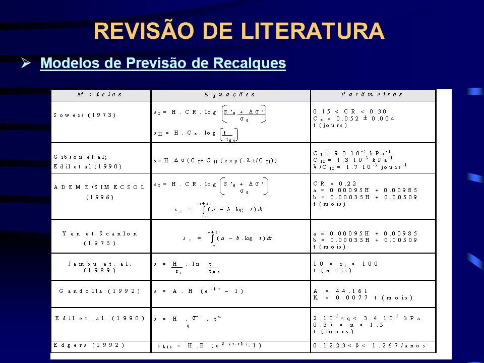 REVISÃO DE LITERATURA Modelos de Previsão de Recalques