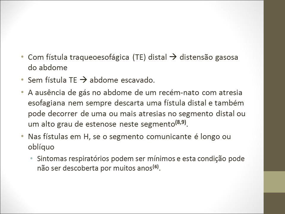 Com fístula traqueoesofágica (TE) distal  distensão gasosa do abdome