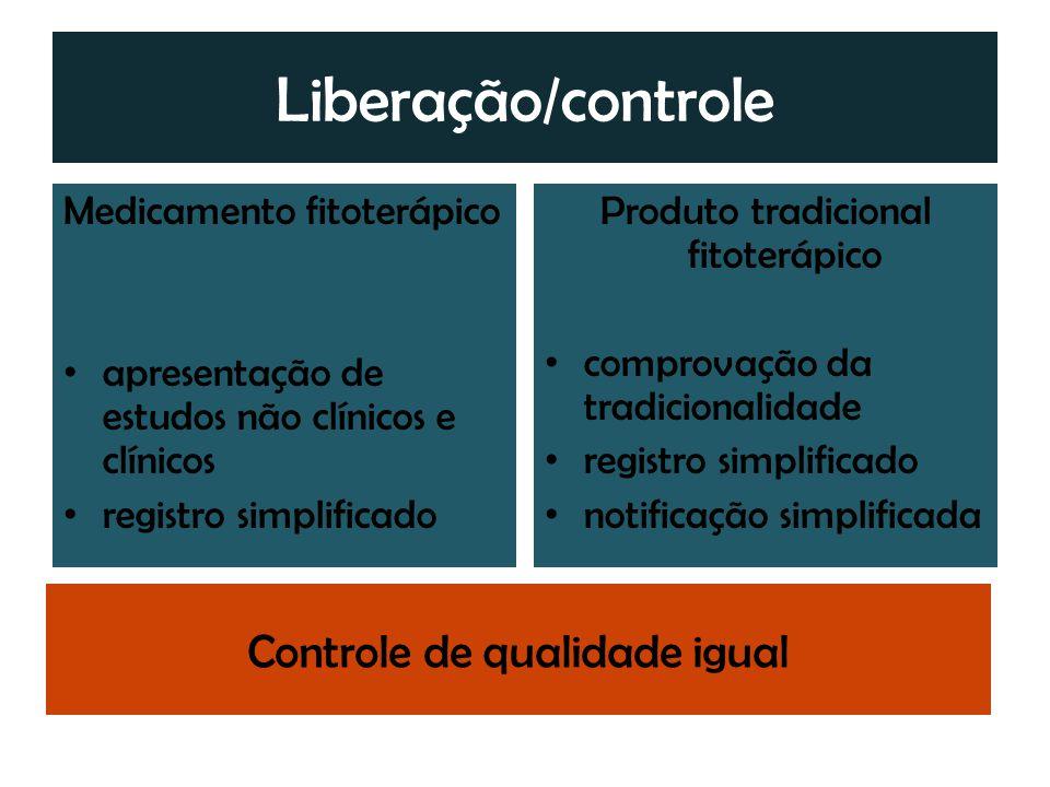 Liberação/controle Controle de qualidade igual