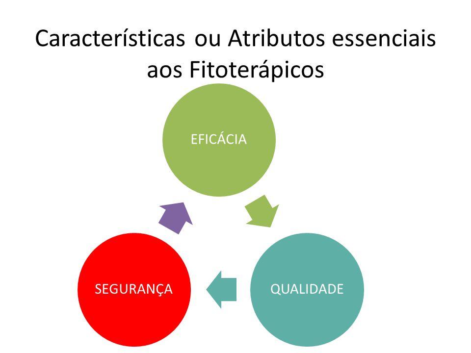 Características ou Atributos essenciais aos Fitoterápicos