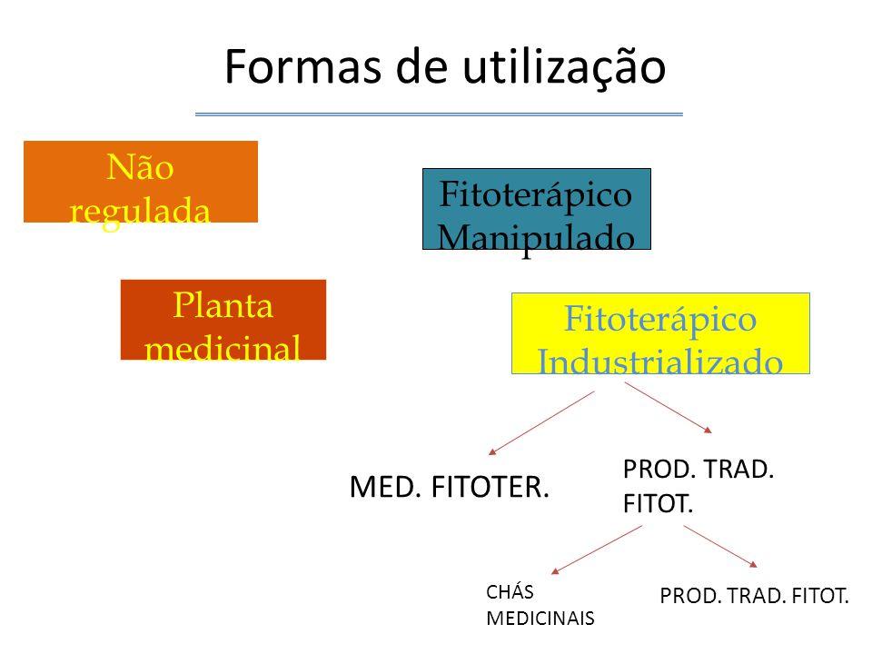 Fitoterápico Manipulado