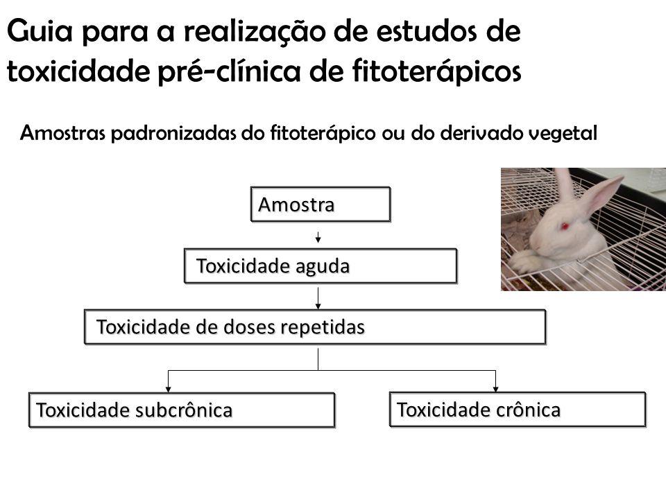Guia para a realização de estudos de toxicidade pré-clínica de fitoterápicos