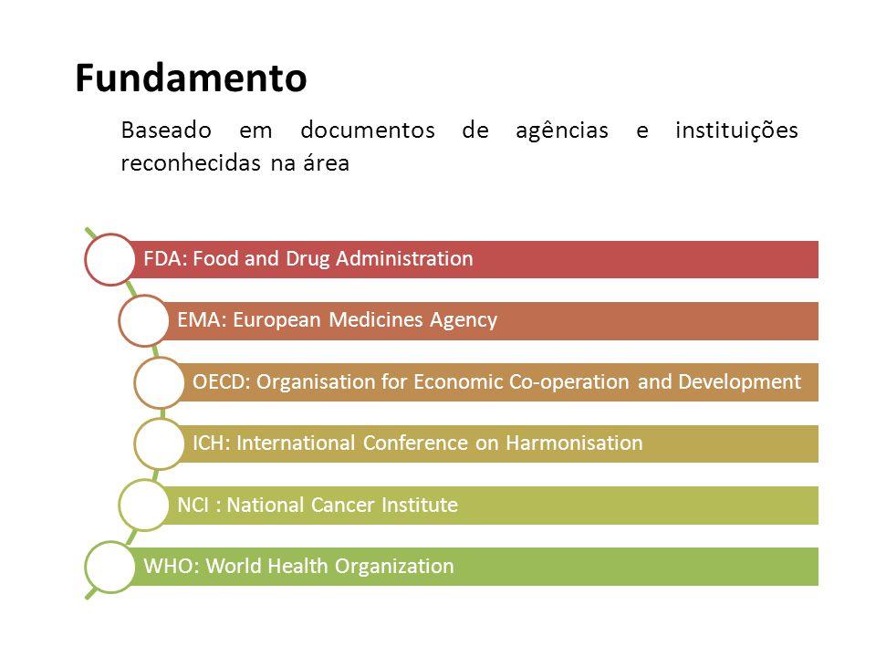 Fundamento Baseado em documentos de agências e instituições reconhecidas na área. FDA: Food and Drug Administration.