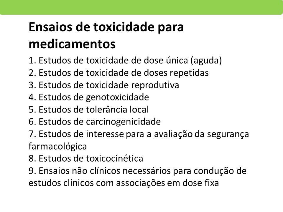 Ensaios de toxicidade para medicamentos