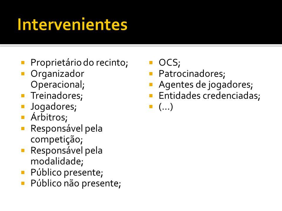 Intervenientes Proprietário do recinto; Organizador Operacional;