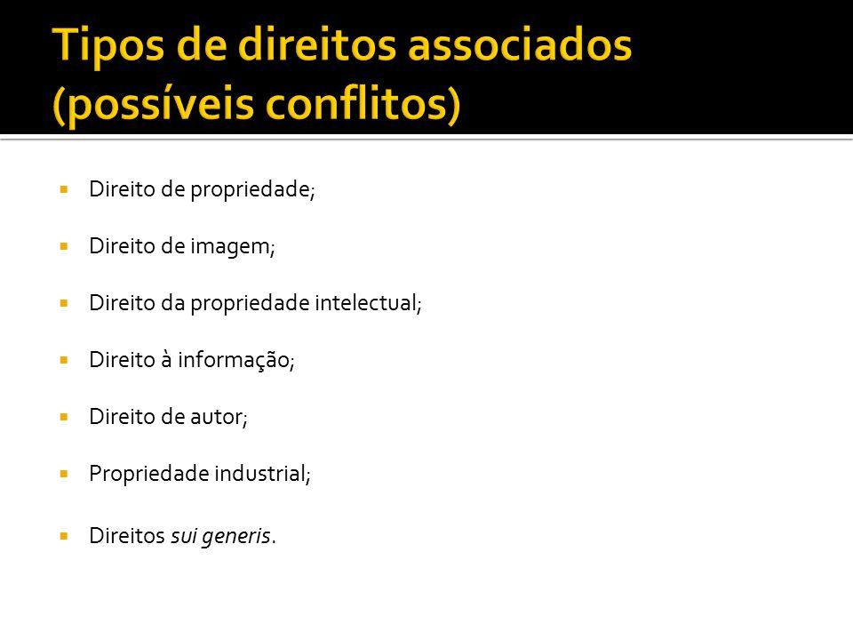 Tipos de direitos associados (possíveis conflitos)