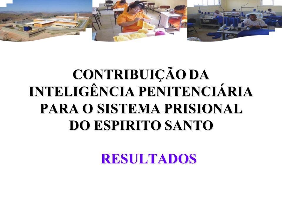 CONTRIBUIÇÃO DA INTELIGÊNCIA PENITENCIÁRIA PARA O SISTEMA PRISIONAL DO ESPIRITO SANTO