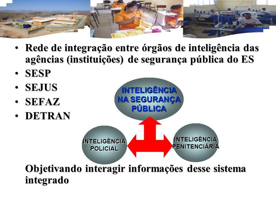 INTELIGÊNCIA PENITENCIÁRIA (Cont.)