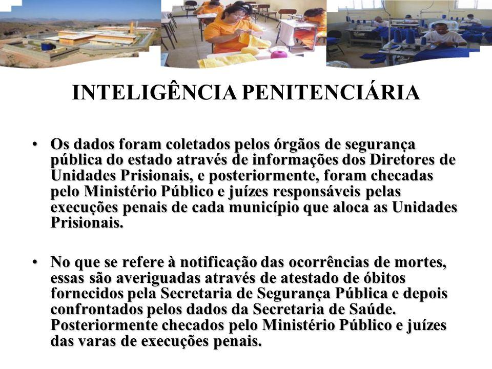 INTELIGÊNCIA PENITENCIÁRIA