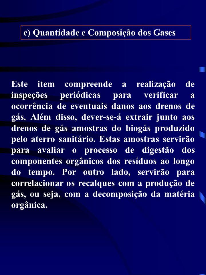 c) Quantidade e Composição dos Gases