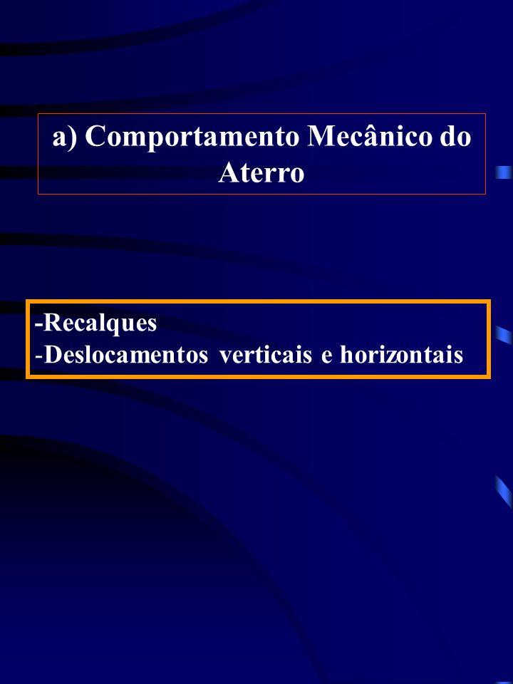 a) Comportamento Mecânico do Aterro