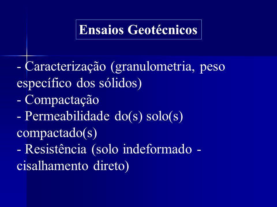 Ensaios Geotécnicos - Caracterização (granulometria, peso específico dos sólidos) - Compactação. - Permeabilidade do(s) solo(s) compactado(s)