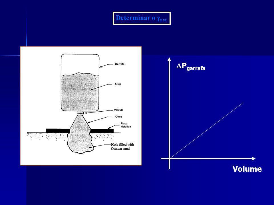 Determinar o gnat DPgarrafa Volume