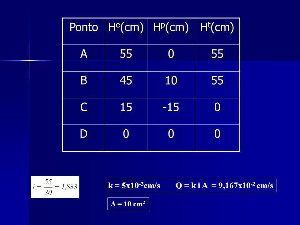 Ponto He(cm) Hp(cm) Ht(cm) A 55 B 45 10 C 15 -15 D