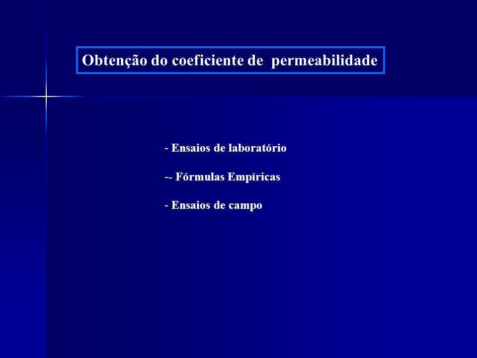 Obtenção do coeficiente de permeabilidade