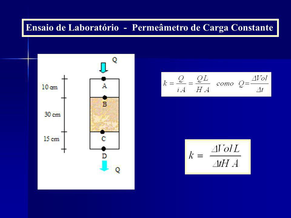 Ensaio de Laboratório - Permeâmetro de Carga Constante