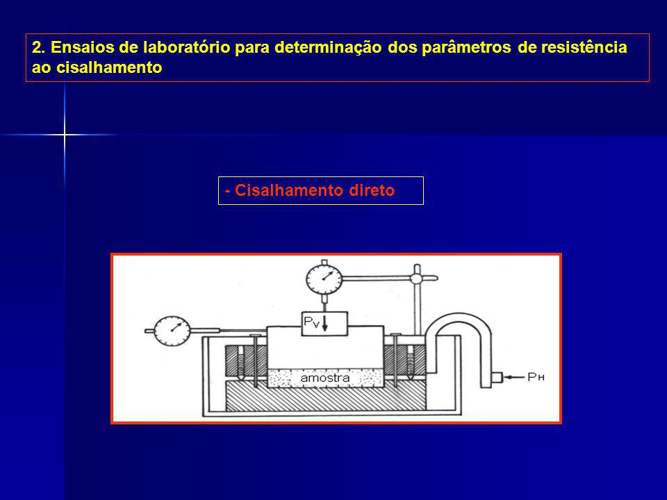 2. Ensaios de laboratório para determinação dos parâmetros de resistência ao cisalhamento