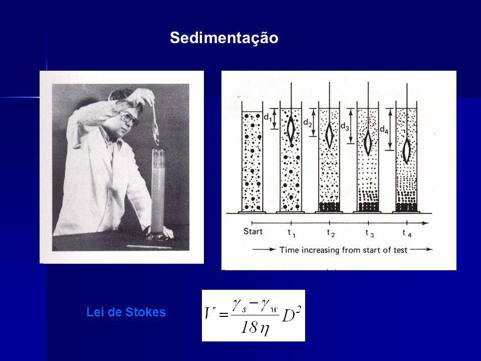 Sedimentação Lei de Stokes