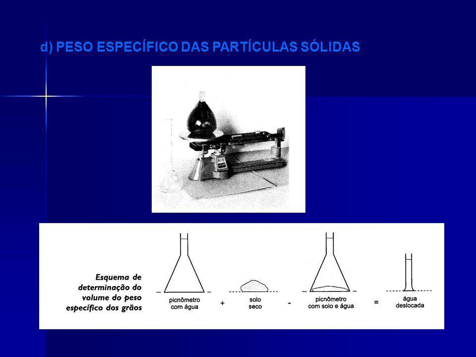 d) PESO ESPECÍFICO DAS PARTÍCULAS SÓLIDAS