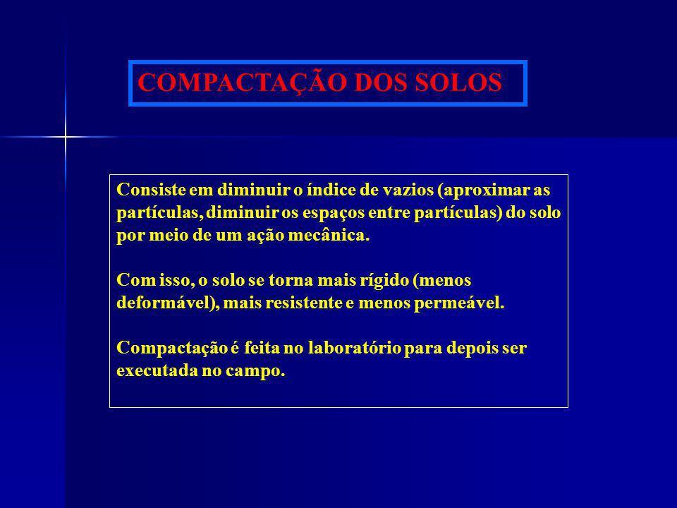 COMPACTAÇÃO DOS SOLOS