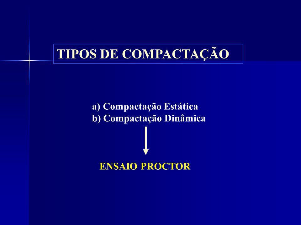 TIPOS DE COMPACTAÇÃO a) Compactação Estática b) Compactação Dinâmica