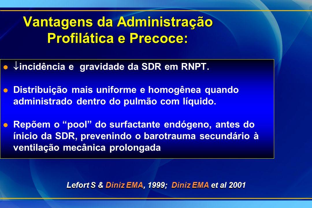 Vantagens da Administração Profilática e Precoce: