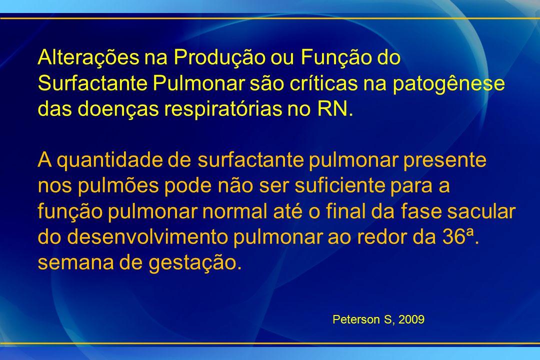 Alterações na Produção ou Função do Surfactante Pulmonar são críticas na patogênese das doenças respiratórias no RN.