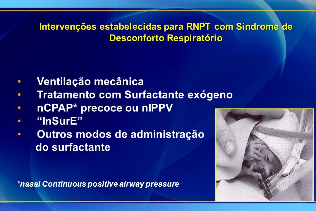 Tratamento com Surfactante exógeno nCPAP* precoce ou nIPPV InSurE