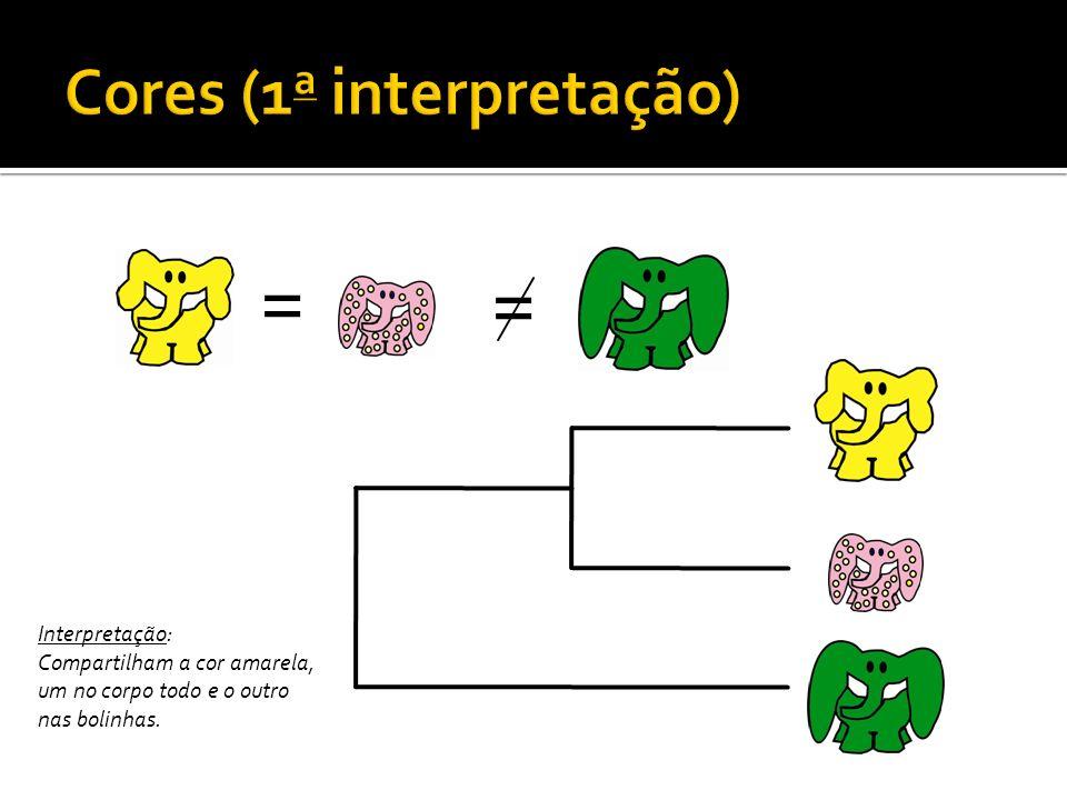 Cores (1a interpretação)