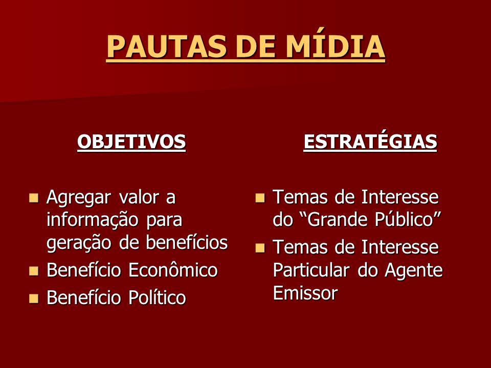PAUTAS DE MÍDIA OBJETIVOS