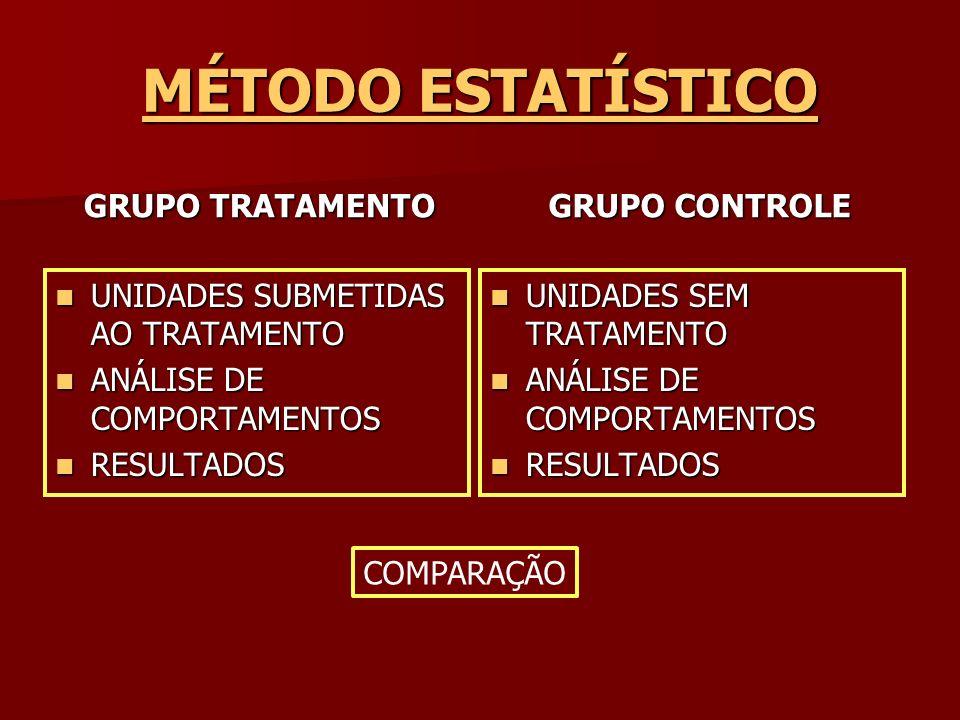 MÉTODO ESTATÍSTICO GRUPO TRATAMENTO GRUPO CONTROLE