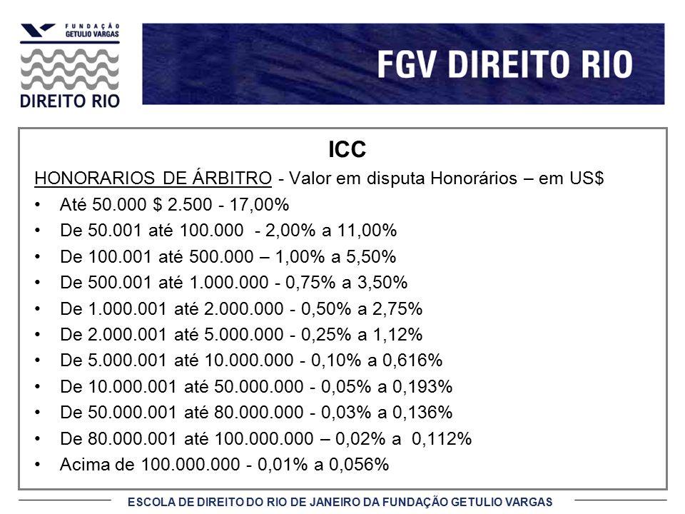 ICC HONORARIOS DE ÁRBITRO - Valor em disputa Honorários – em US$