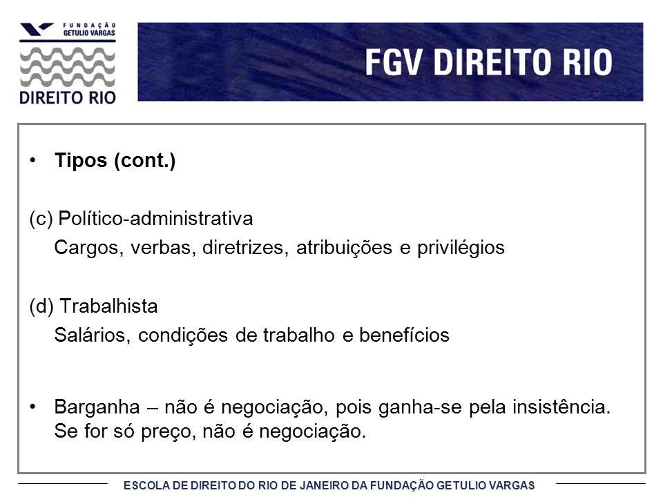 Tipos (cont.) (c) Político-administrativa. Cargos, verbas, diretrizes, atribuições e privilégios. (d) Trabalhista.