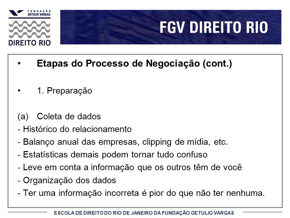 Etapas do Processo de Negociação (cont.)