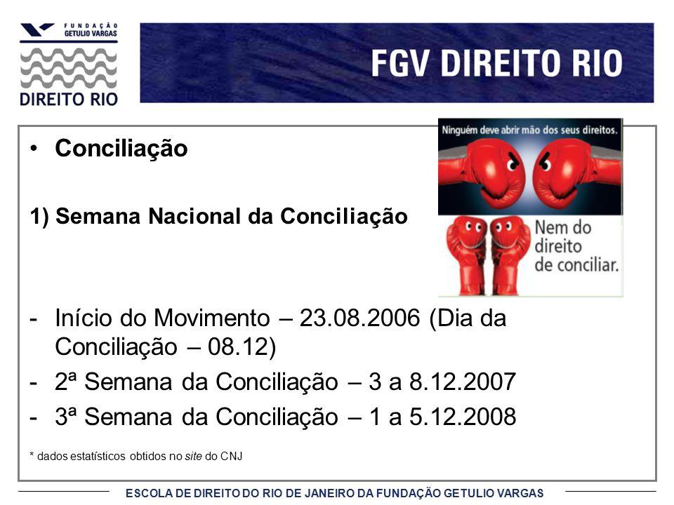 Início do Movimento – 23.08.2006 (Dia da Conciliação – 08.12)