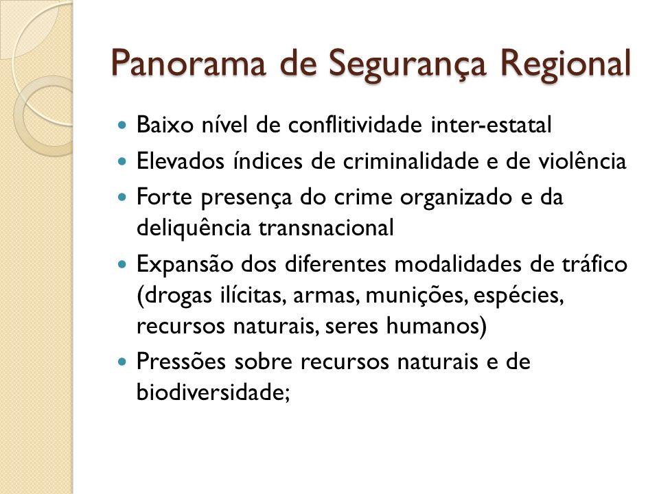 Panorama de Segurança Regional