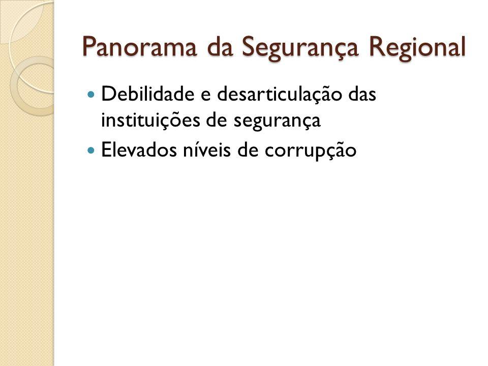Panorama da Segurança Regional