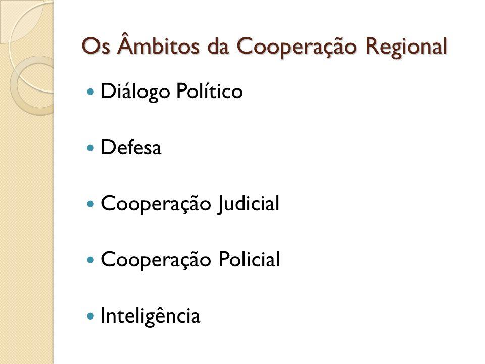 Os Âmbitos da Cooperação Regional