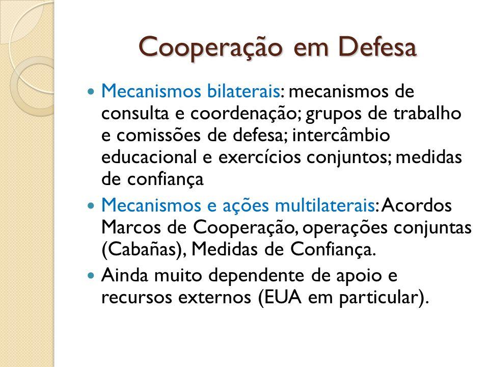Cooperação em Defesa