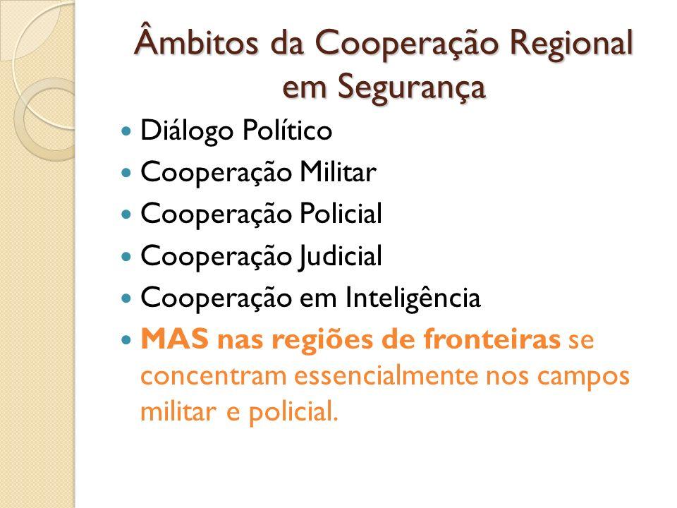 Âmbitos da Cooperação Regional em Segurança