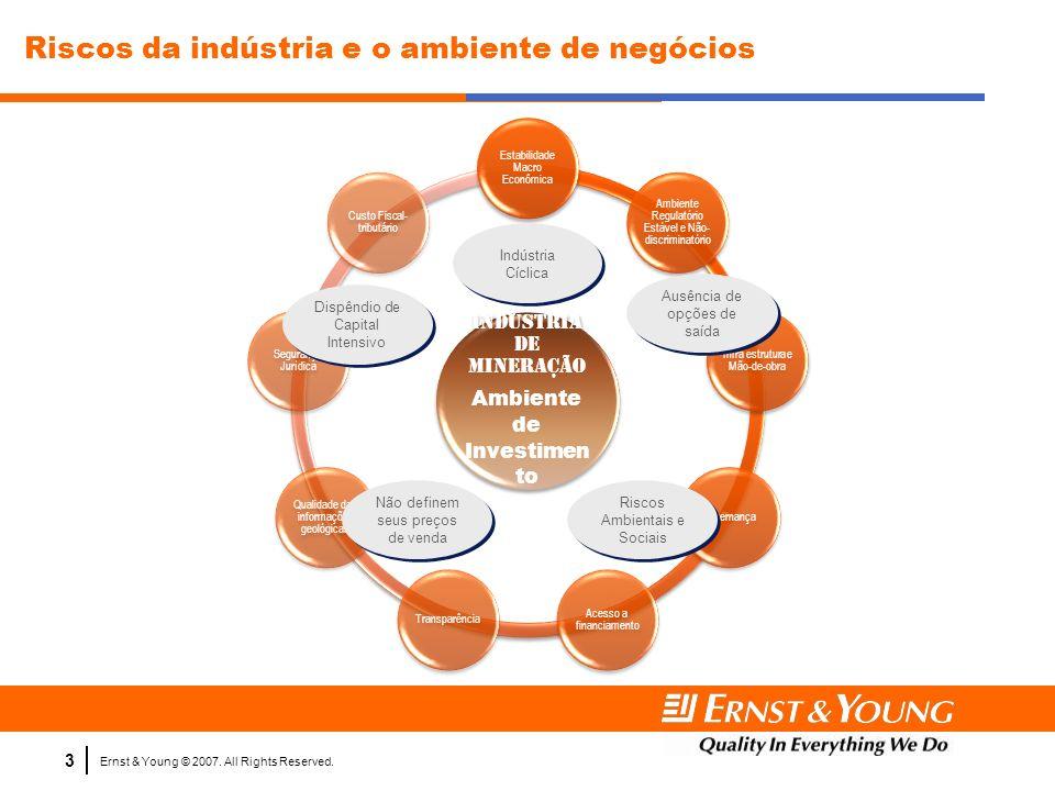 Riscos da indústria e o ambiente de negócios