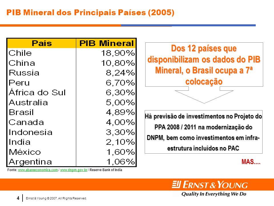 PIB Mineral dos Principais Países (2005)
