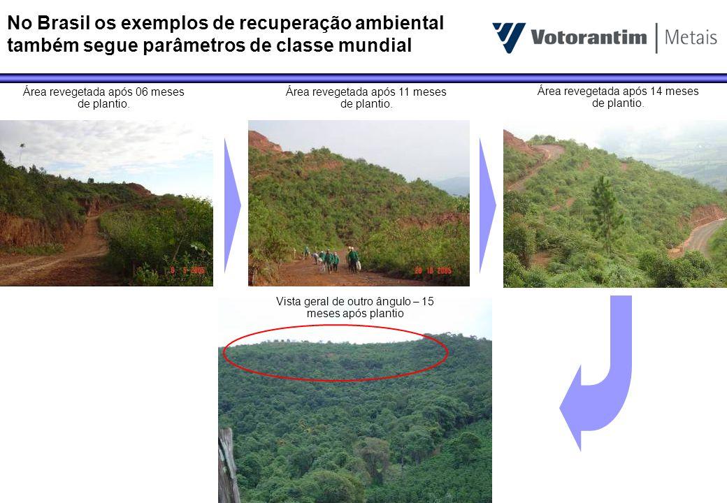 No Brasil os exemplos de recuperação ambiental também segue parâmetros de classe mundial
