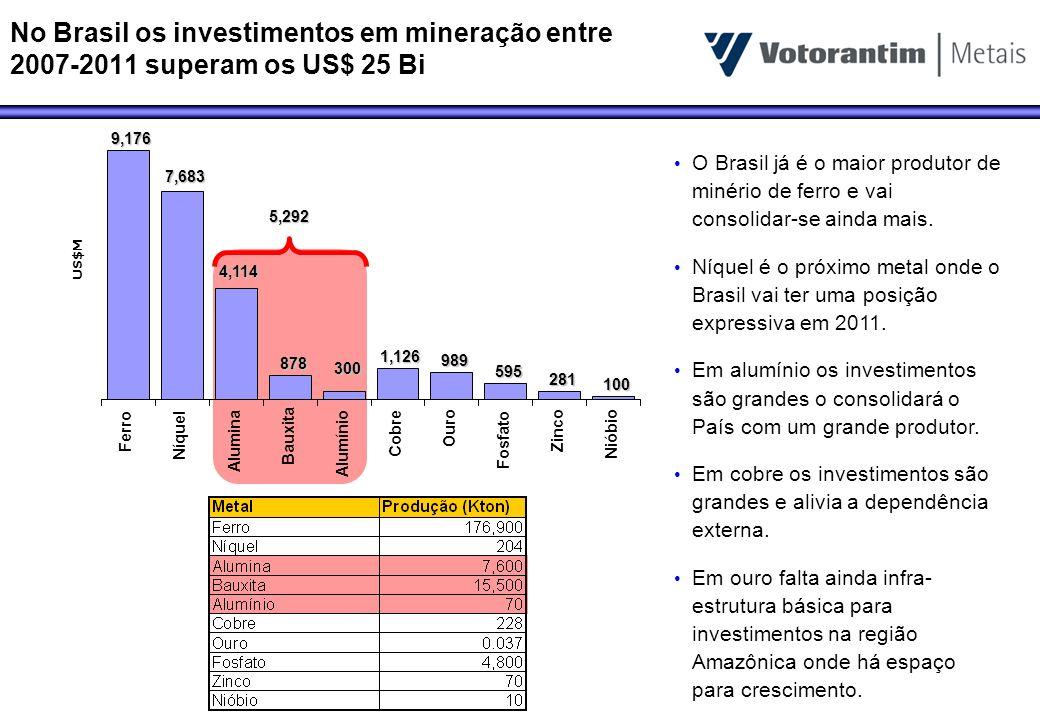 No Brasil os investimentos em mineração entre 2007-2011 superam os US$ 25 Bi