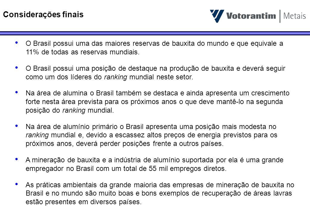 Considerações finais O Brasil possui uma das maiores reservas de bauxita do mundo e que equivale a 11% de todas as reservas mundiais.