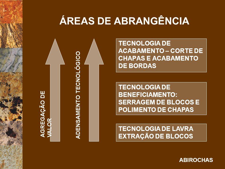 ÁREAS DE ABRANGÊNCIA TECNOLOGIA DE ACABAMENTO – CORTE DE CHAPAS E ACABAMENTO DE BORDAS.