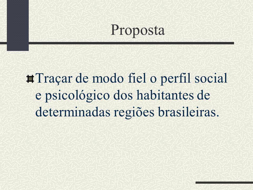 Proposta Traçar de modo fiel o perfil social e psicológico dos habitantes de determinadas regiões brasileiras.