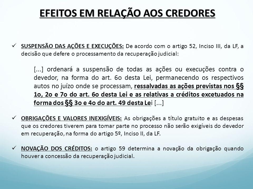 EFEITOS EM RELAÇÃO AOS CREDORES