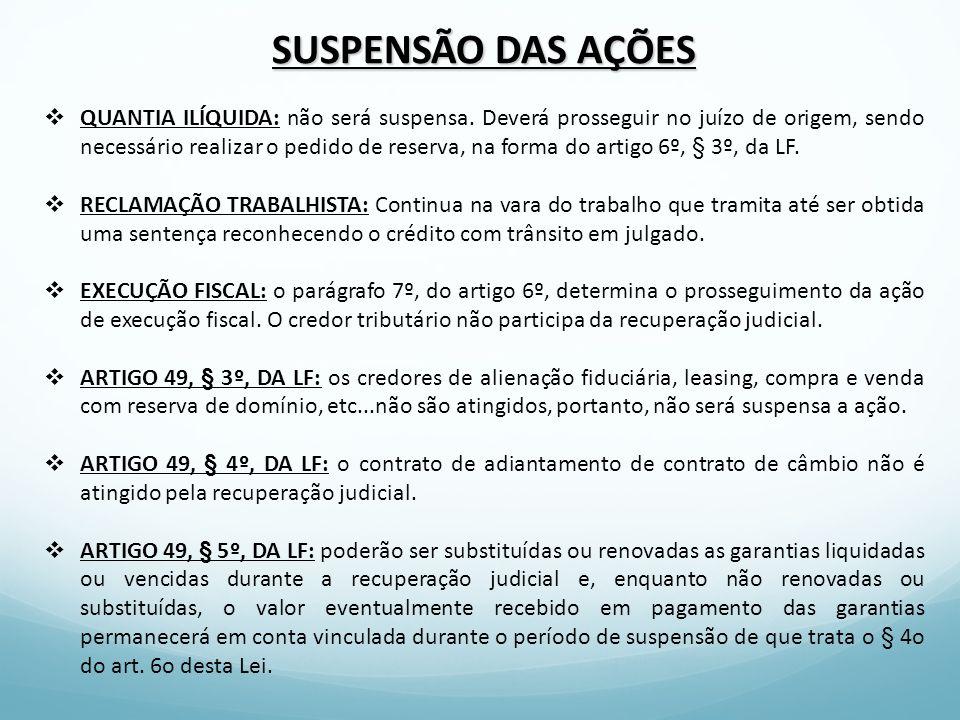 SUSPENSÃO DAS AÇÕES